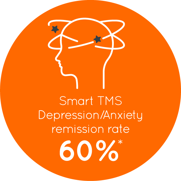 About Us, rTMS Clinic for Depression, OCD & Addiction - Smart TMS
